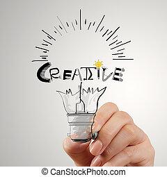 hannd, conceito, palavra, luz, criativo, desenho, bulbo, desenho
