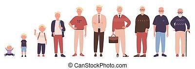 homem, enility, maioridade, ages., diferente, infancia, vida, juventude, fases, human