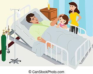 hospitalar, visitando, paciente