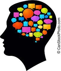 idéias, pensamentos