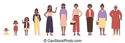 infancia, maioridade, vida, americano africano, ages., enility, mulher, fases, diferente, human, pretas, juventude