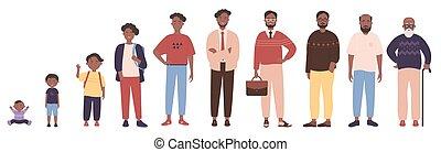 infancia, maioridade, vida, homem africano, americano, ages., enility, fases, diferente, human, pretas, juventude