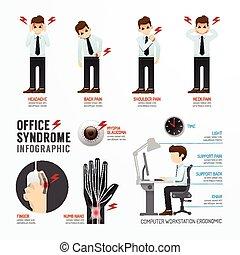 infographic, conceito, síndrome, escritório, ilustração, vetorial, desenho, modelo