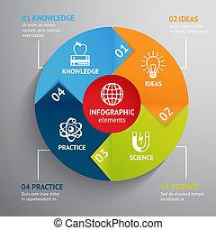 infographic, educação, mapa