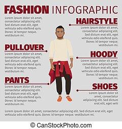 infographic, suéter, moda, pretas, sujeito