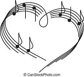 love., música