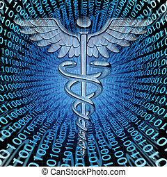 médico, dados
