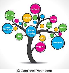 mídia, árvore, coloridos, social