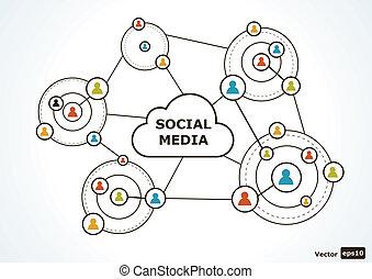 mídia, social, concept.