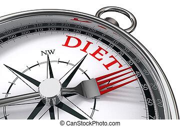 maneira, conceito, dieta, indicado, compasso