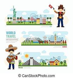 modelo, marco, canadá, viagem, ilustração, eua, méxico, ao ar livre, infographic., vetorial, desenho, conceito