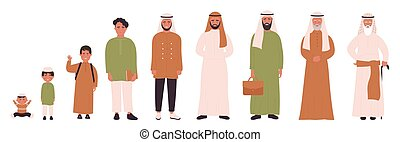 muçulmano, maioridade, infancia, vida, homem, árabe, enility, ages., fases, diferente, human, juventude