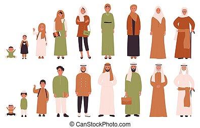 muçulmano, maioridade, infancia, vida, homem, árabe, enility, ages., mulher, fases, diferente, human, juventude