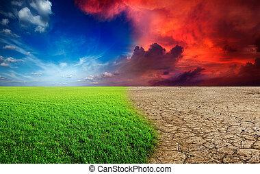 mudança clima