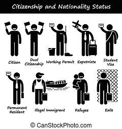nacionalidade, cidadania