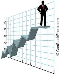 negócio, tampe cima, mapa, crescimento, companhia, homem
