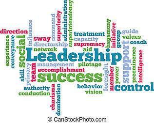 nuvem, liderança, palavra