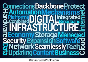 nuvem, palavra, digital, infraestrutura