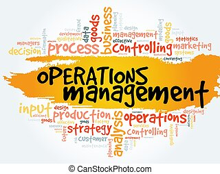 operações, colagem, gerência, palavra, nuvem