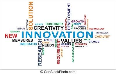palavra, -, nuvem, inovação