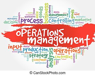 palavra, nuvem, operações, gerência