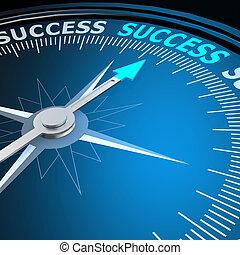 palavra, sucesso, compasso