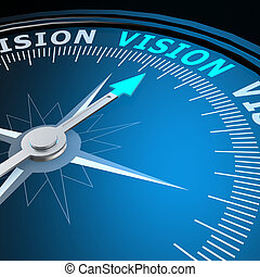 palavra, visão, compasso