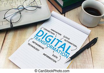 palavras, digital, transformação, citação, conceito