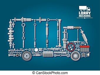 partes, caminhão, mecânico, silueta