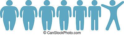 perda, peso, pessoas, gorda, magra, condicão física
