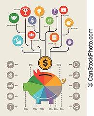 pessoal, negócio, vetorial, modelo, lar, investimento, infographic., dinheiro, salvar, porca, dinheiro, banco