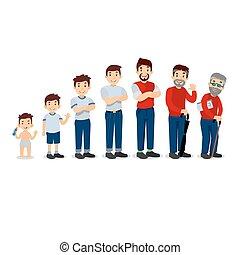 pessoas, diferente, ages., experiꮣia, gerações, antigas, -, infancia, development., categories, adolescência, fases, idade, infância, man., age., juventude, tudo