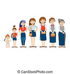 pessoas, diferente, ages., experiꮣia, gerações, antigas, -, woman., infancia, categories, development., adolescência, fases, idade, infância, age., juventude, tudo