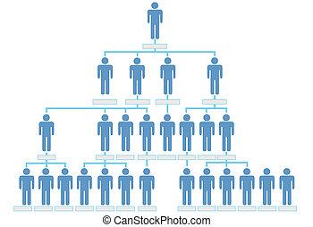 pessoas, hierarquia, companhia, mapa, organização, incorporado
