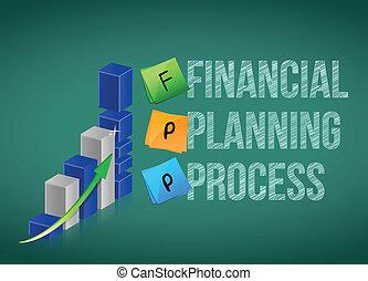 planificação, gráfico, process., financeiro, negócio
