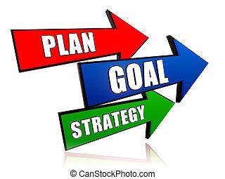 plano, meta, estratégia