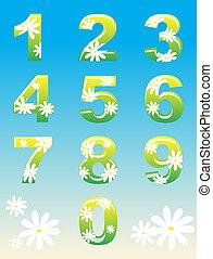 primavera, números