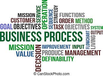 processo, negócio