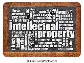 propriedade, palavra, intelectual, nuvem