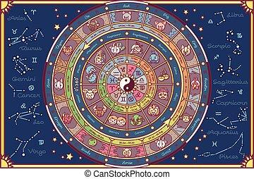 roda, vetorial, fortuna, astrológico