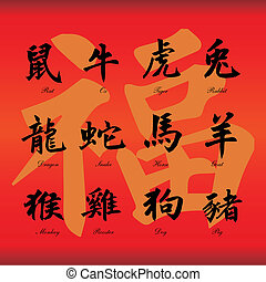 símbolos, signos, chinês