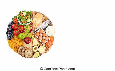 saudável, diagrama, alimento