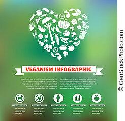 saudável, vegetariano, vegan, orgânica, infographic