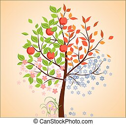 sazonal, árvore