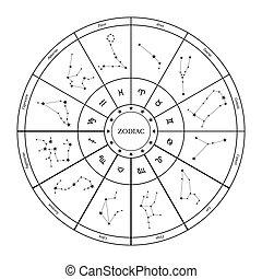 signos, vetorial, roda, ilustração