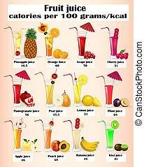sucos, jogo, fruta, calorias
