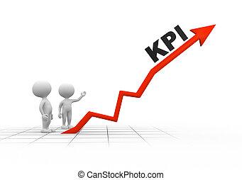 tecla, (, indicator), desempenho, kpi