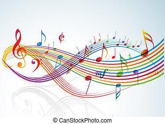 tema, música