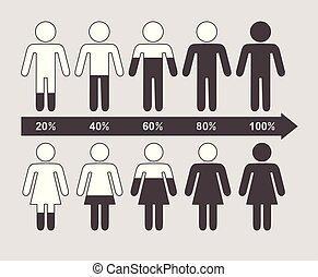 vetorial, fêmeas, seta, machos, mapa, infographic, figuras, human, porcentagem
