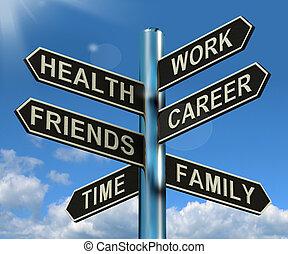 vida, estilo vida, carreira, signpost, trabalho, saúde, equilíbrio, amigos, mostra